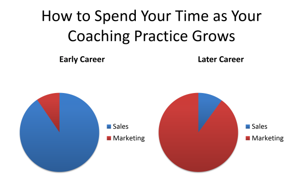 Webinar Slides - Building Multiple Income Streams as a Coach